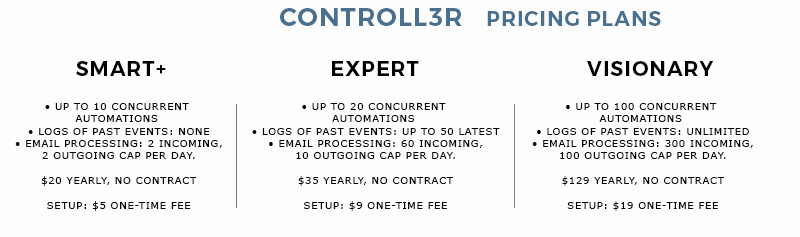 CONTROLL3R Pricing Plans